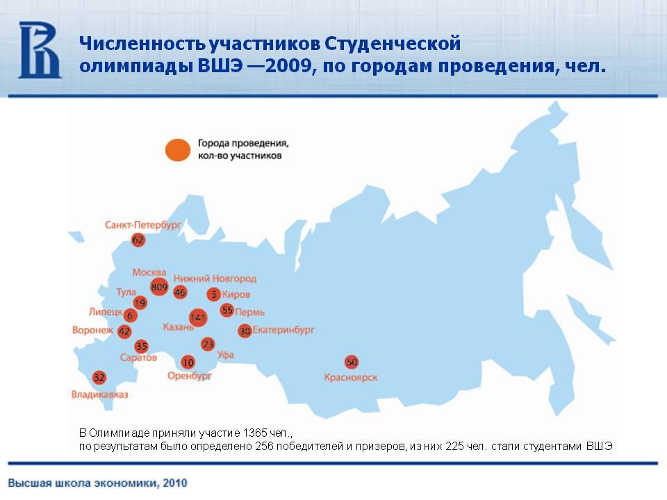 Олимпиада для студентов и выпускников российских вузов %D0%A1%D0%BB%D0%B0%D0%B9%D0%B41