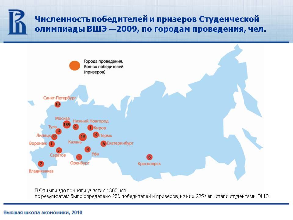 Олимпиада для студентов и выпускников российских вузов %D0%A1%D0%BB%D0%B0%D0%B9%D0%B42